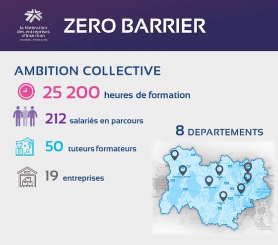 Zero Barrier